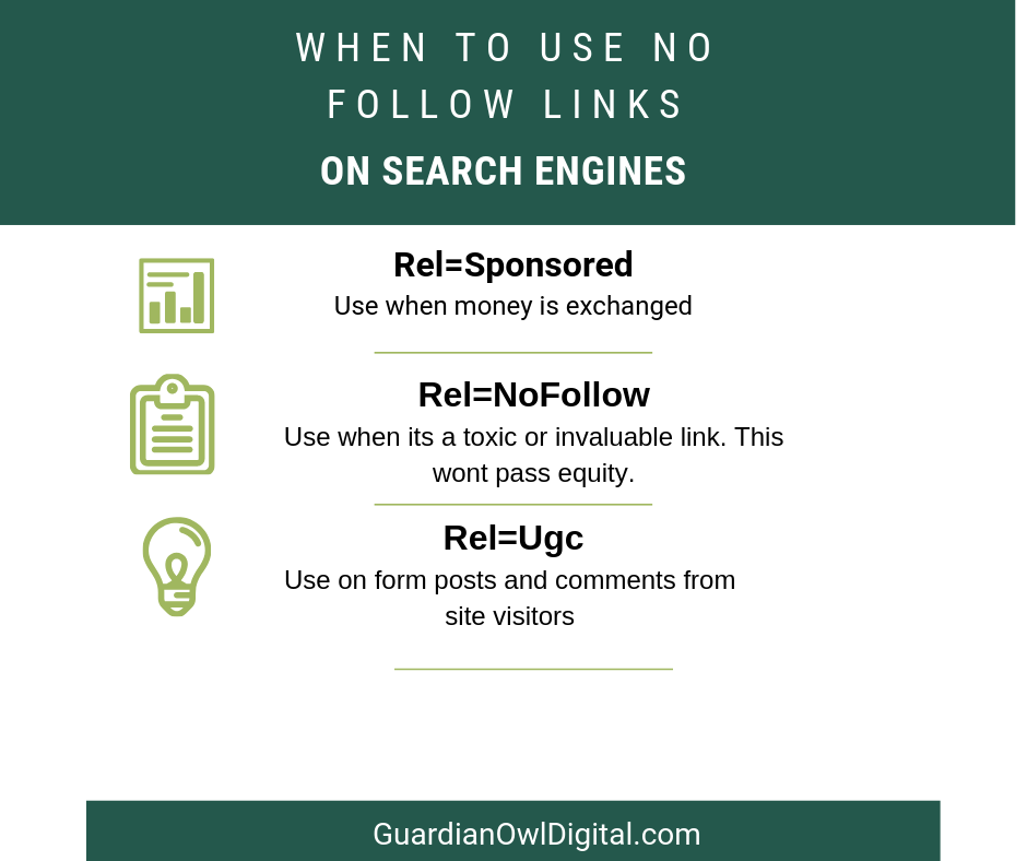 No Follow links with seo google update