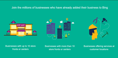 Optimizing Your Business for Bing Places in 2020